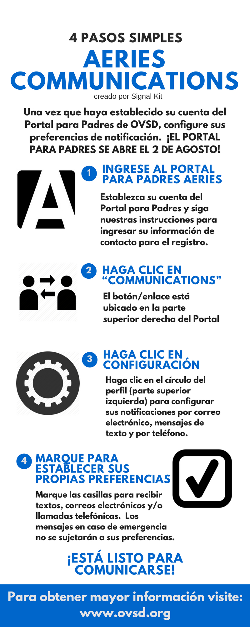 4 Simple Steps - Spanish